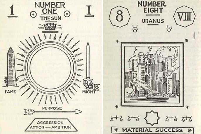 numerologie historie