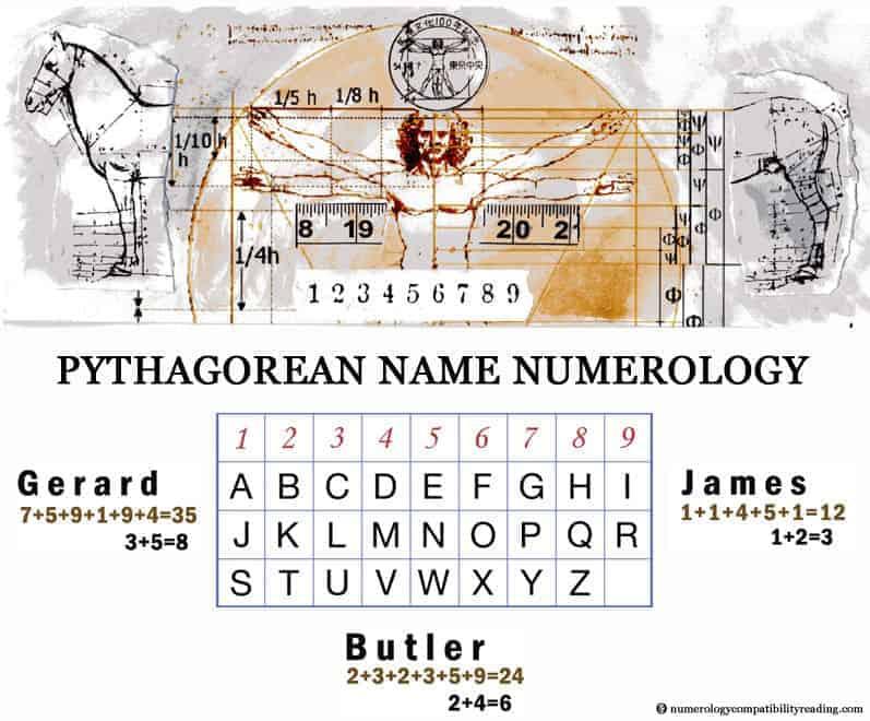 numerologie jmena historie 2